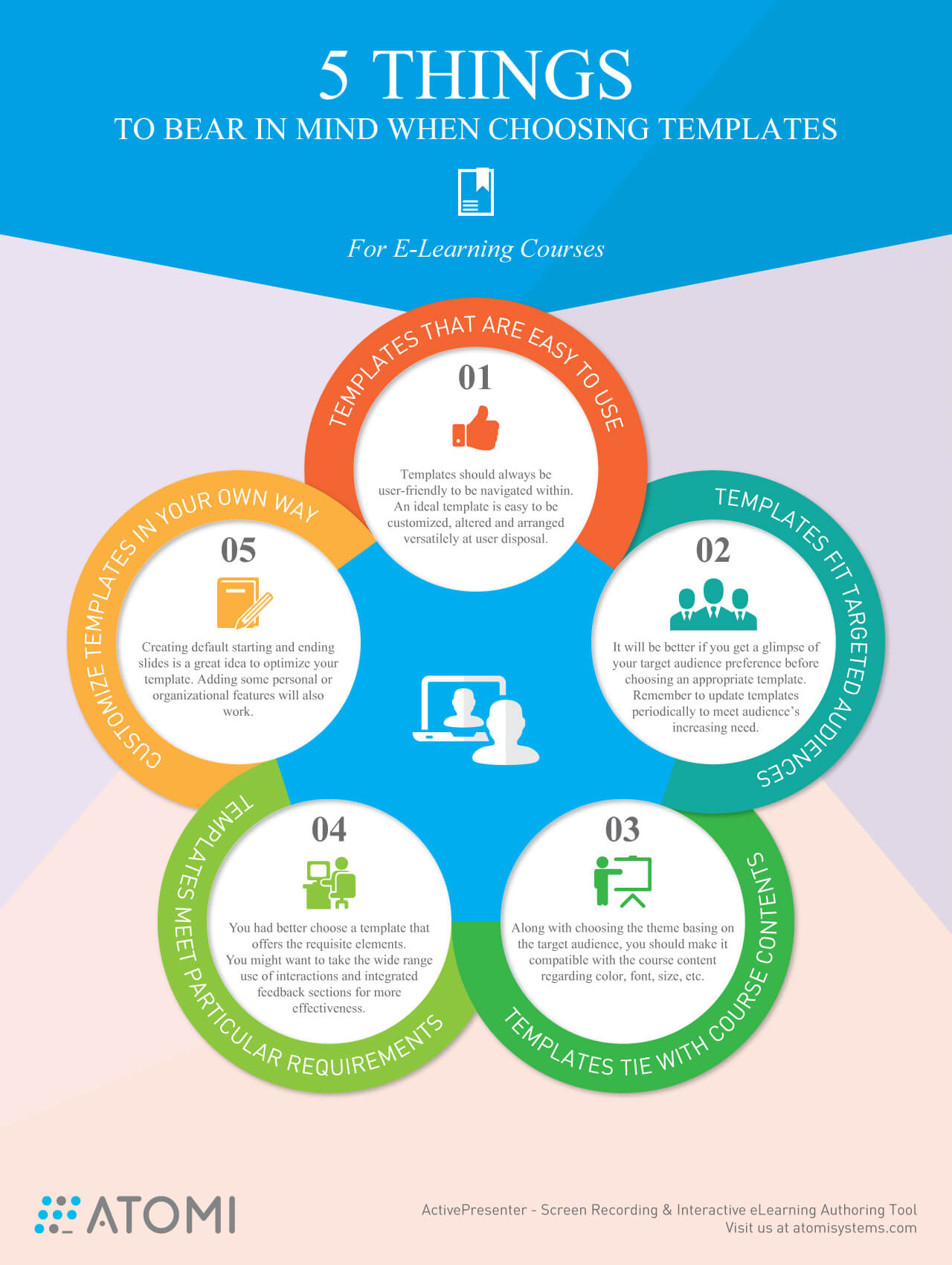 Elearning-Templates-Infographic