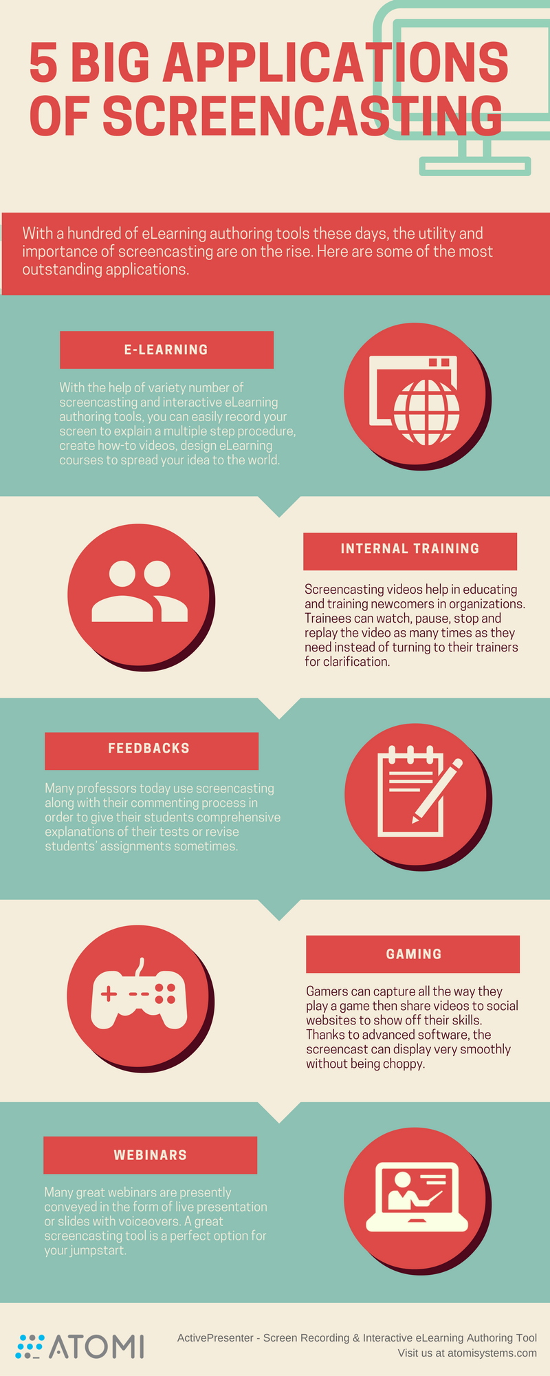 screencasting-application-infographics