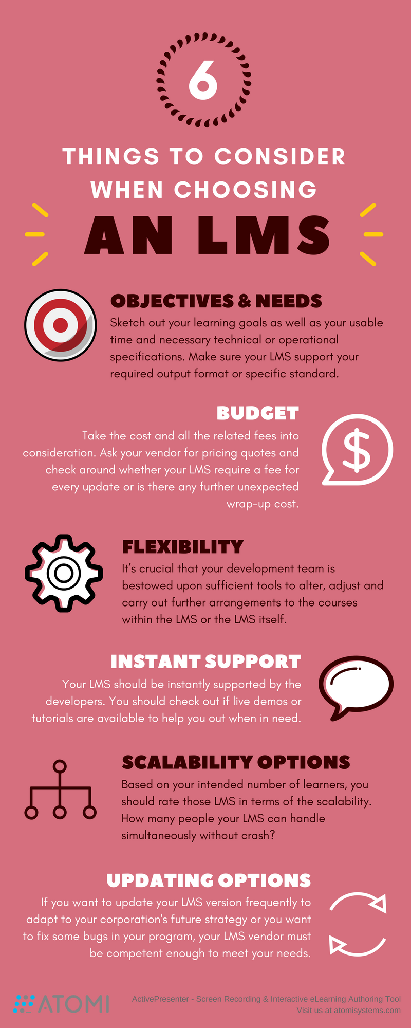 Learning-Management-system-inforgraphic