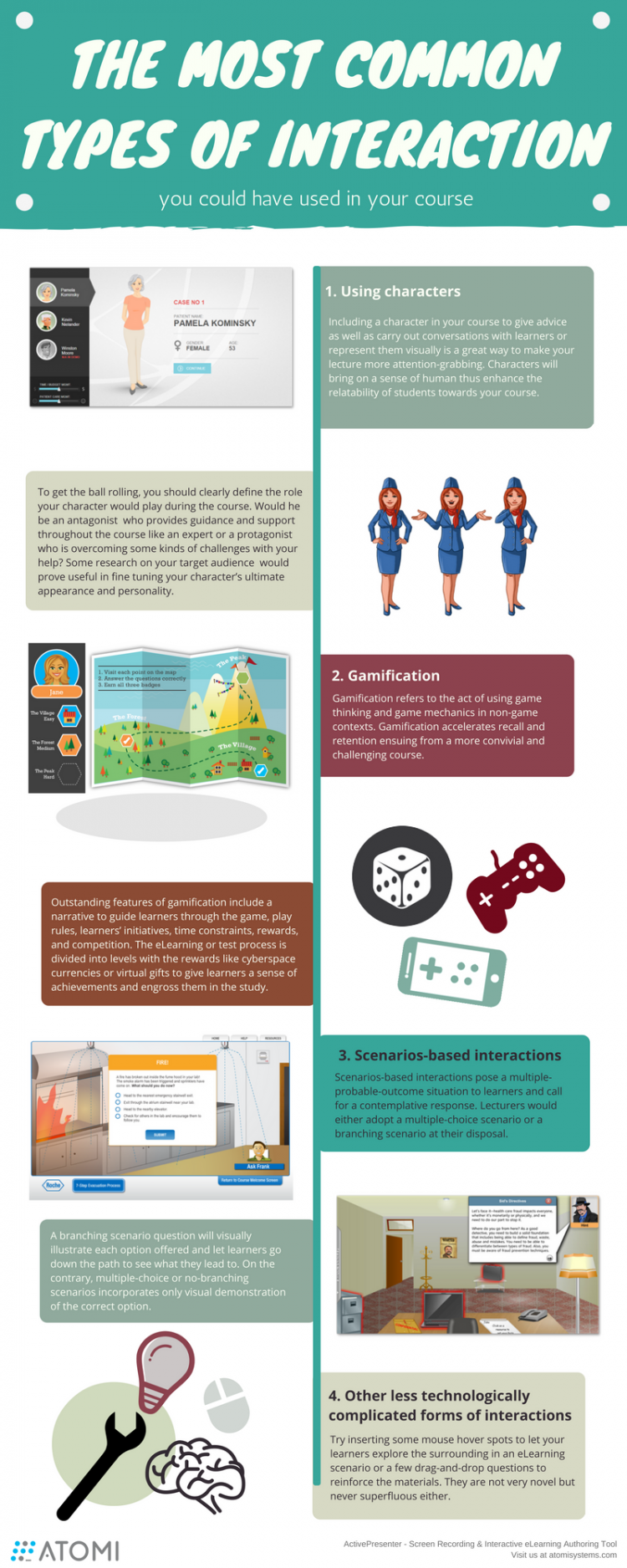 Interactions in eLearning