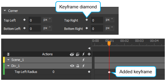 Use keyframe diamonds to add keyframes.