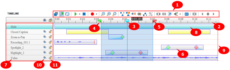 Timeline pane in ActivePresenter