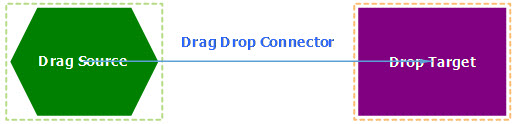 Use Drag-n-Drop Interactions in ActivePresenter