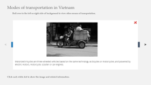 Modes of Transportation in Vietnam