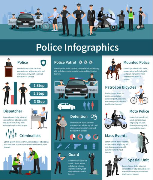 Infographic is an essential element in eLearning which provides visual representations of information