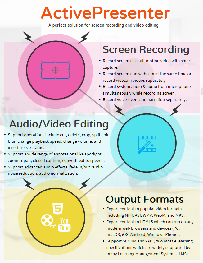 How to Make Instructional Videos with Screen Recording