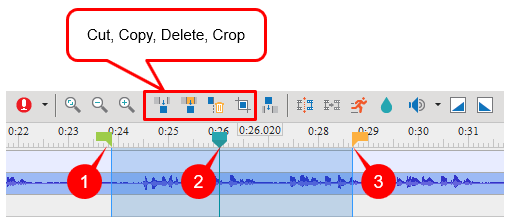 Basic Audio and Video Editing: Cut, Copy, Delete, Crop