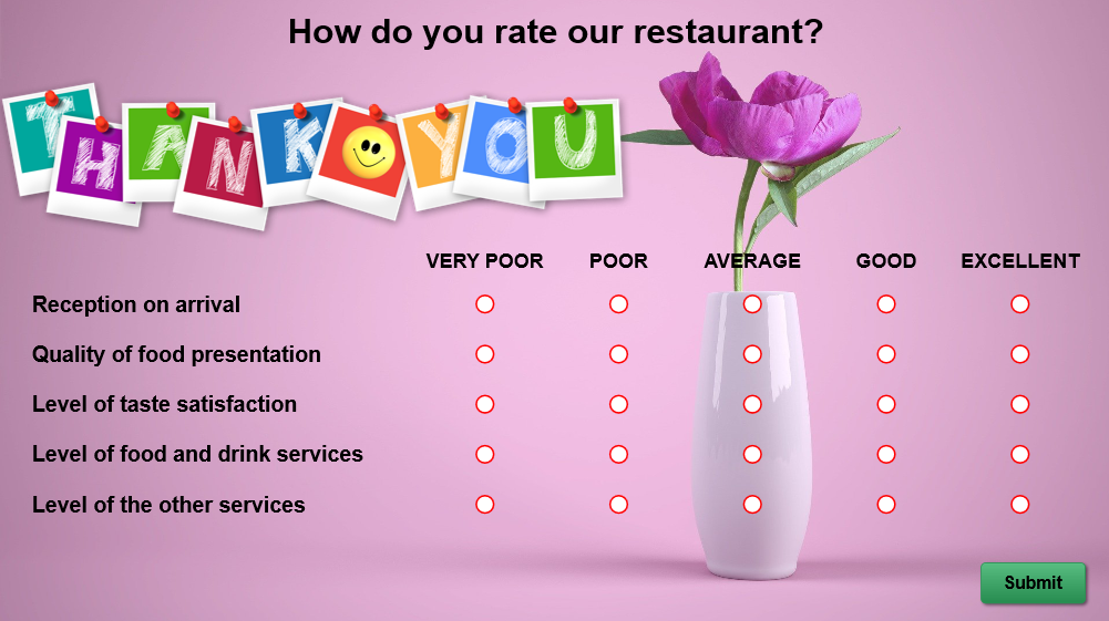 Rating Scale (Likert) Question Example