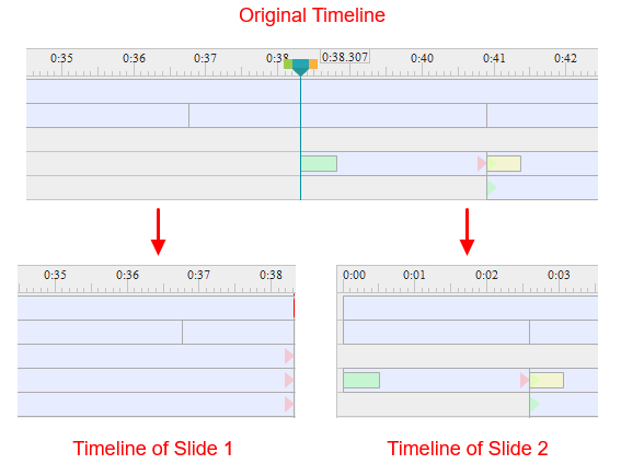 timelines of splitted slides