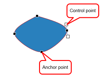 Edit freeform drawing with anchor point and control point.