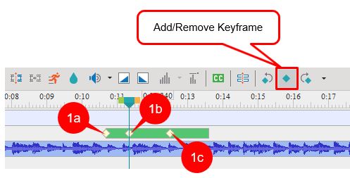 Click the Add/Remove Keyframe button to blur moving objects
