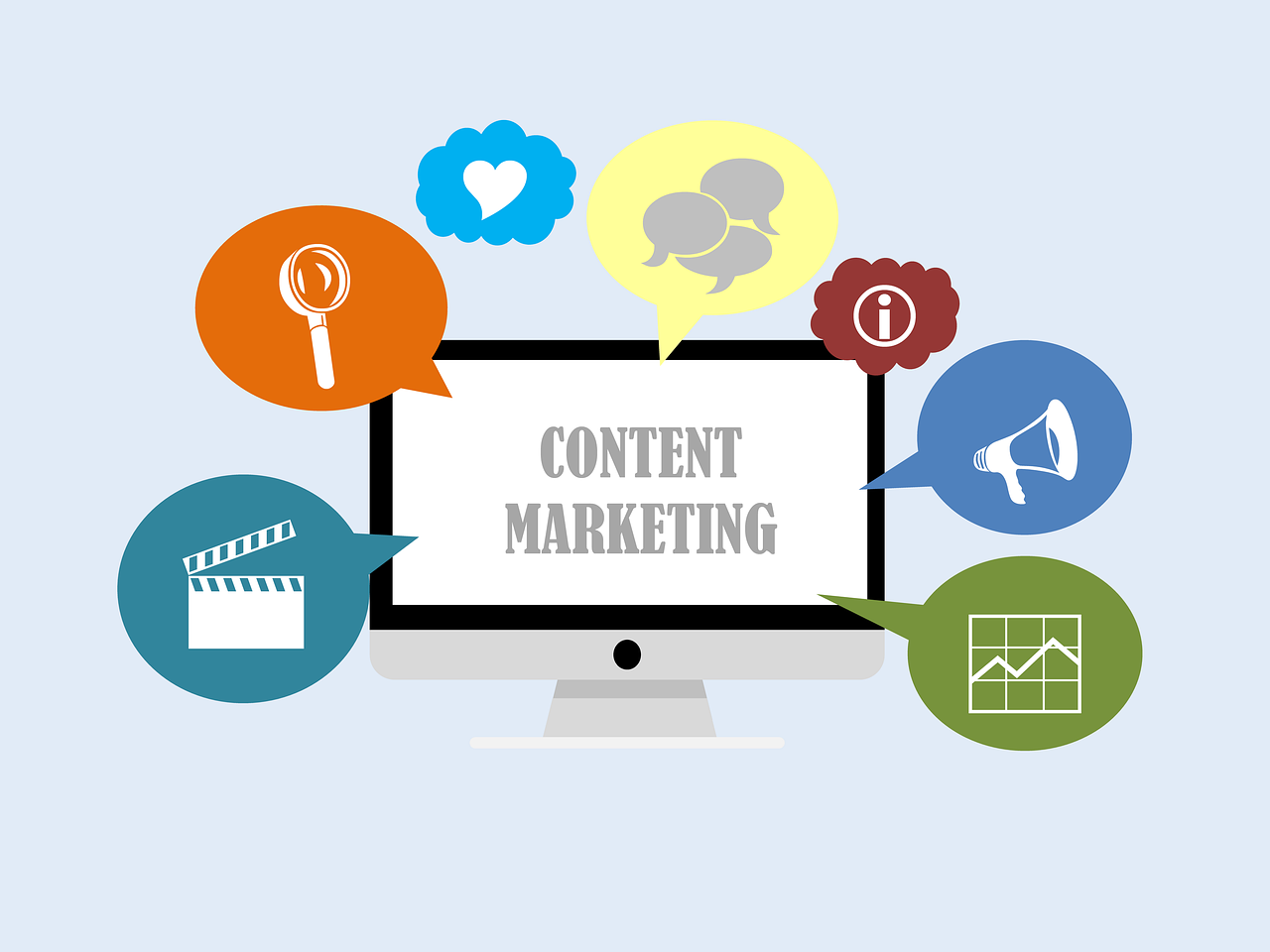 The Importance of Video Content in Marketing Strategy