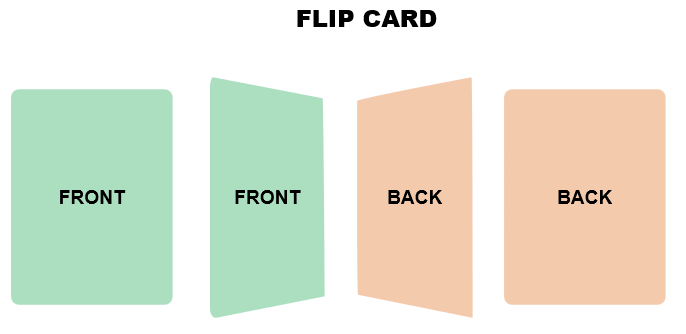 Interactive Flip Cards: Easy to Create with ActivePresenter