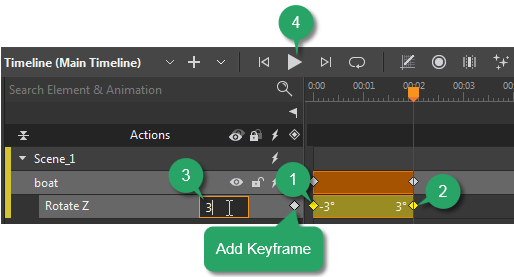 Animation in the Timeline pane