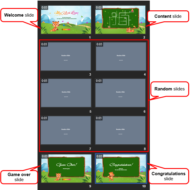 Game layout with random slides